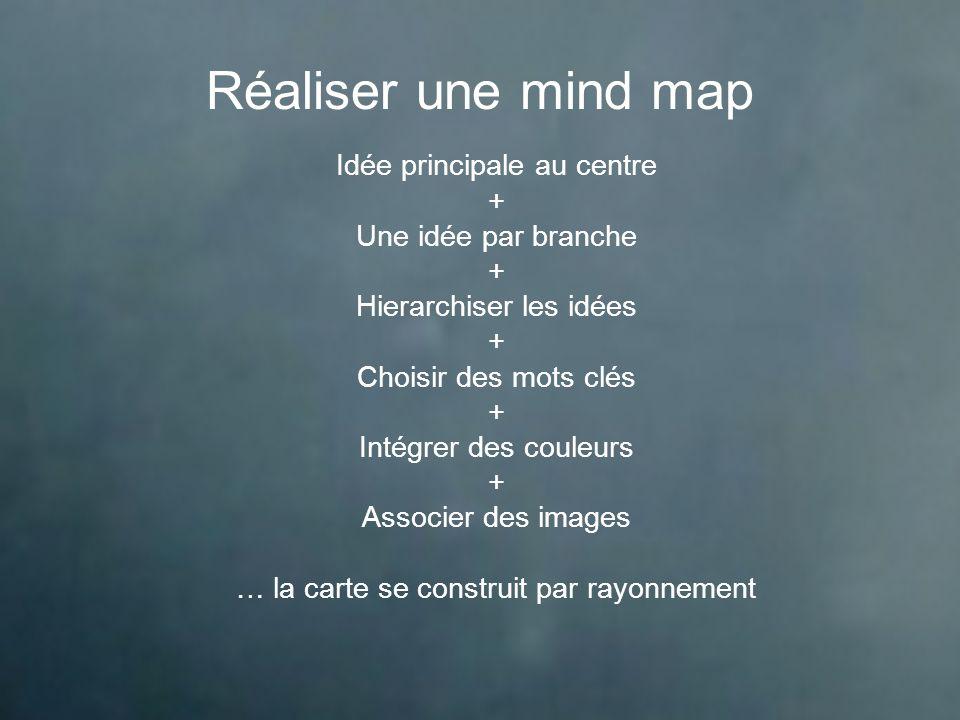 Réaliser une mind map Idée principale au centre + Une idée par branche