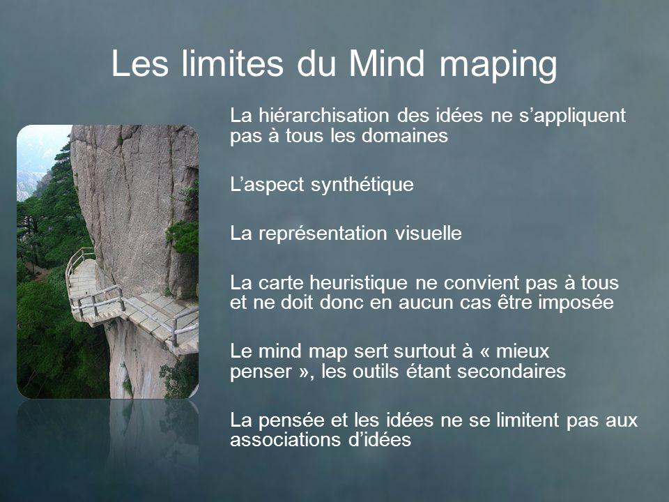 Les limites du Mind maping