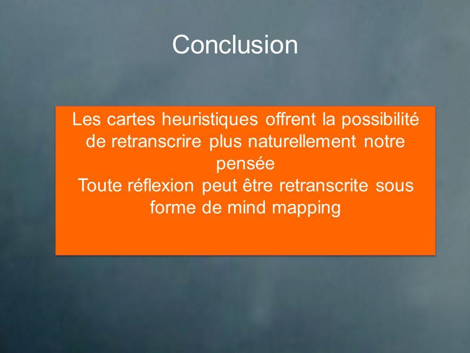 Toute réflexion peut être retranscrite sous forme de mind mapping