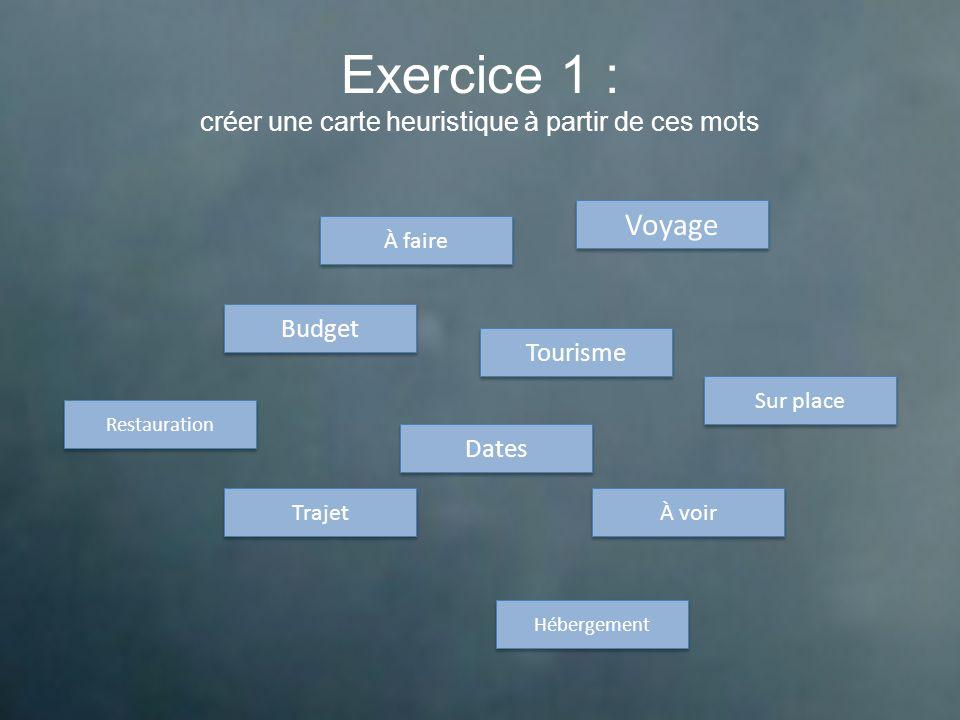 Exercice 1 : créer une carte heuristique à partir de ces mots