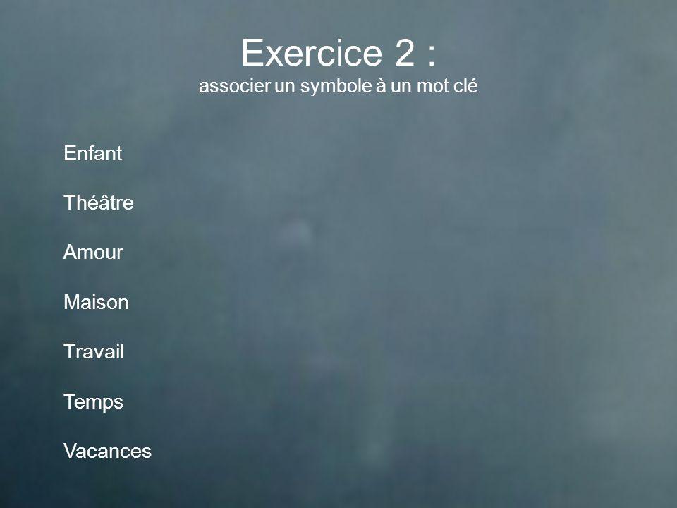 Exercice 2 : associer un symbole à un mot clé
