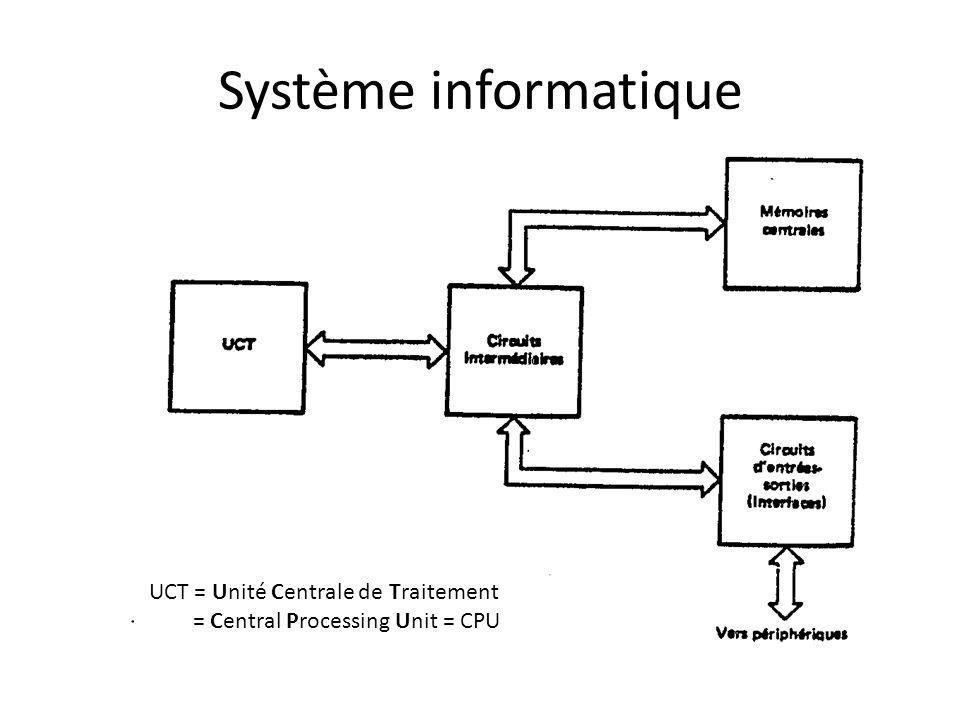 Système informatique UCT = Unité Centrale de Traitement