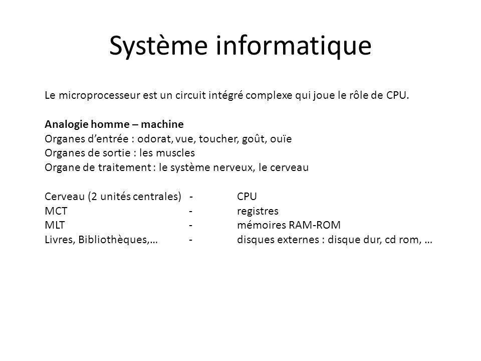 Système informatique Le microprocesseur est un circuit intégré complexe qui joue le rôle de CPU. Analogie homme – machine.