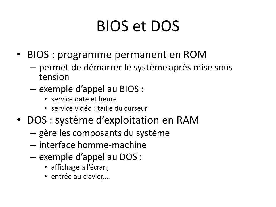 BIOS et DOS BIOS : programme permanent en ROM