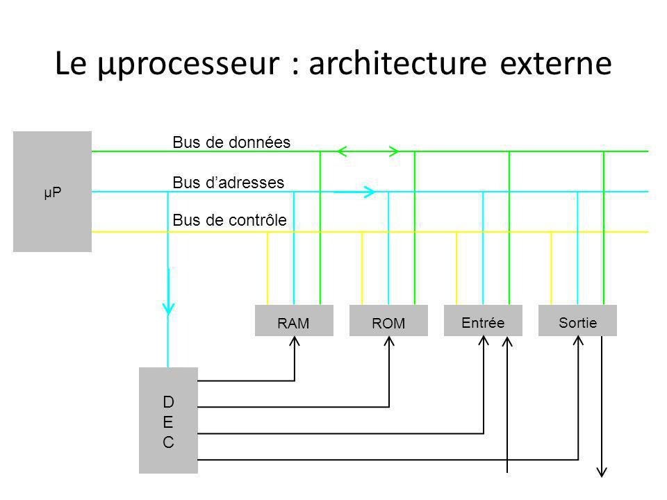 Le µprocesseur : architecture externe