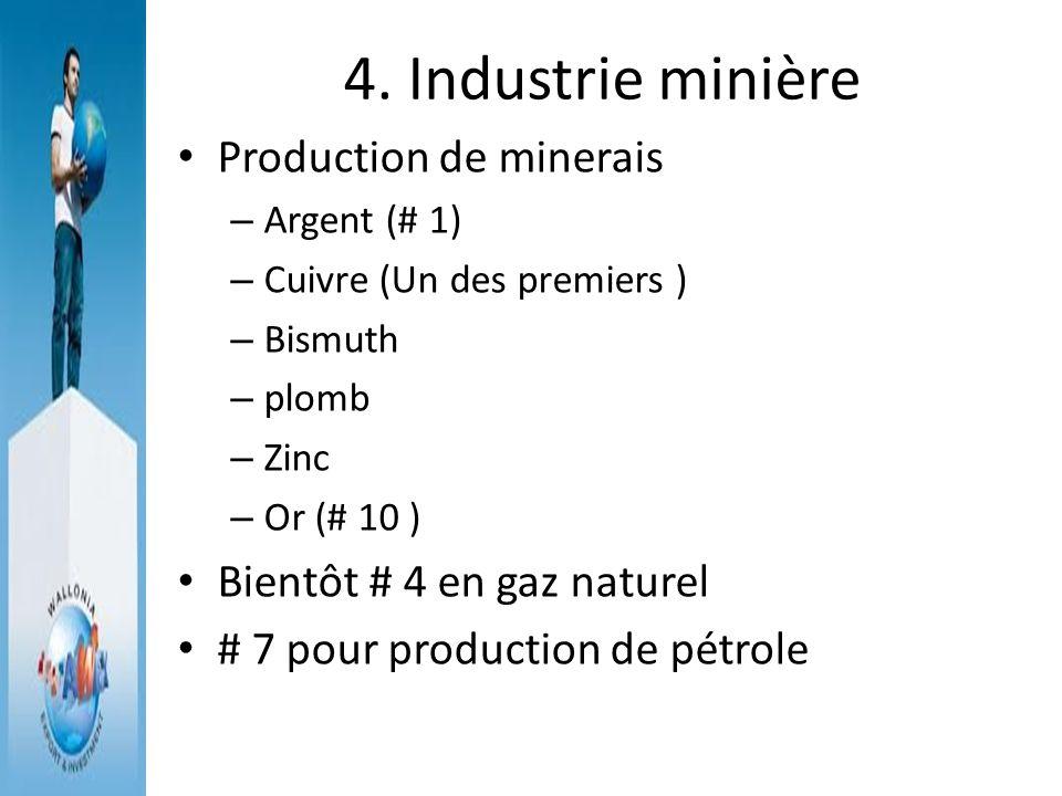 4. Industrie minière Production de minerais Bientôt # 4 en gaz naturel