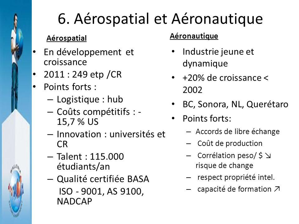6. Aérospatial et Aéronautique