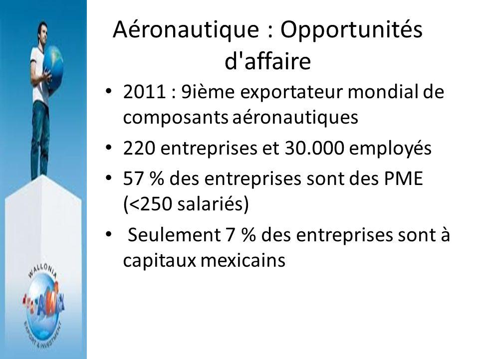 Aéronautique : Opportunités d affaire