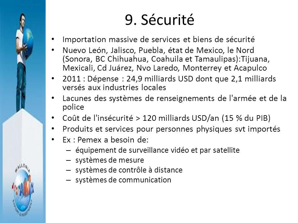 9. Sécurité Importation massive de services et biens de sécurité