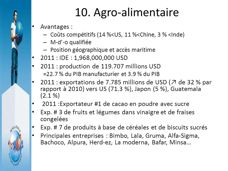 10. Agro-alimentaire Avantages : 2011 : IDE : 1,968,000,000 USD