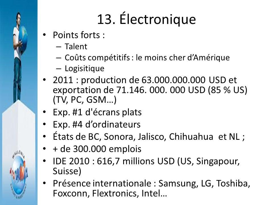 13. Électronique Points forts :