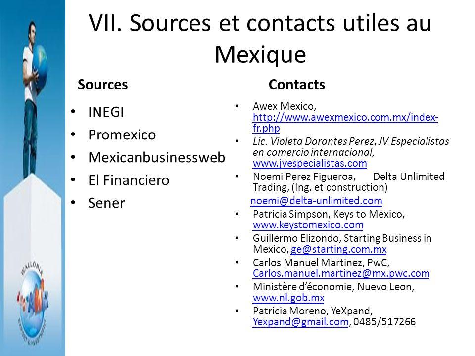 VII. Sources et contacts utiles au Mexique