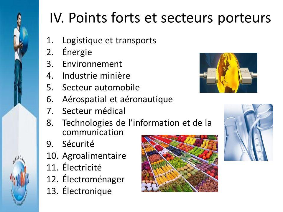 IV. Points forts et secteurs porteurs