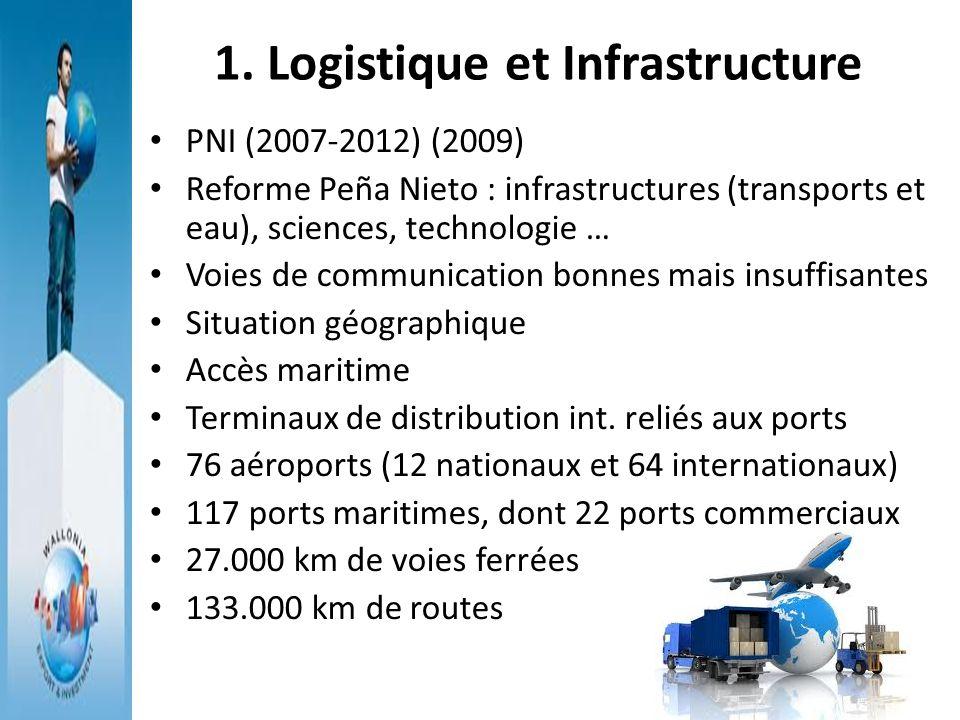 1. Logistique et Infrastructure