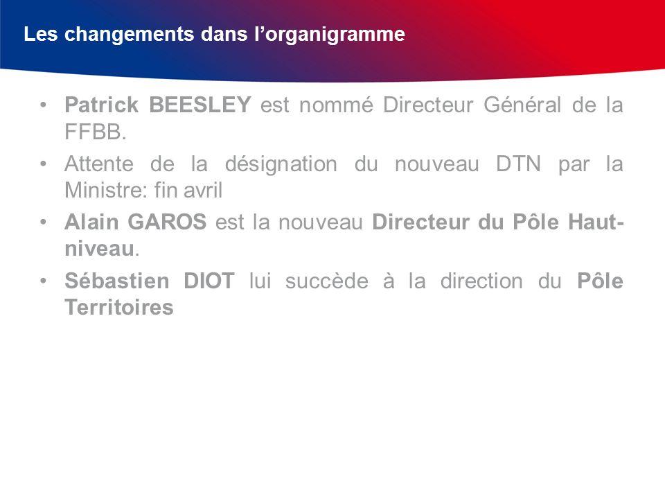Patrick BEESLEY est nommé Directeur Général de la FFBB.