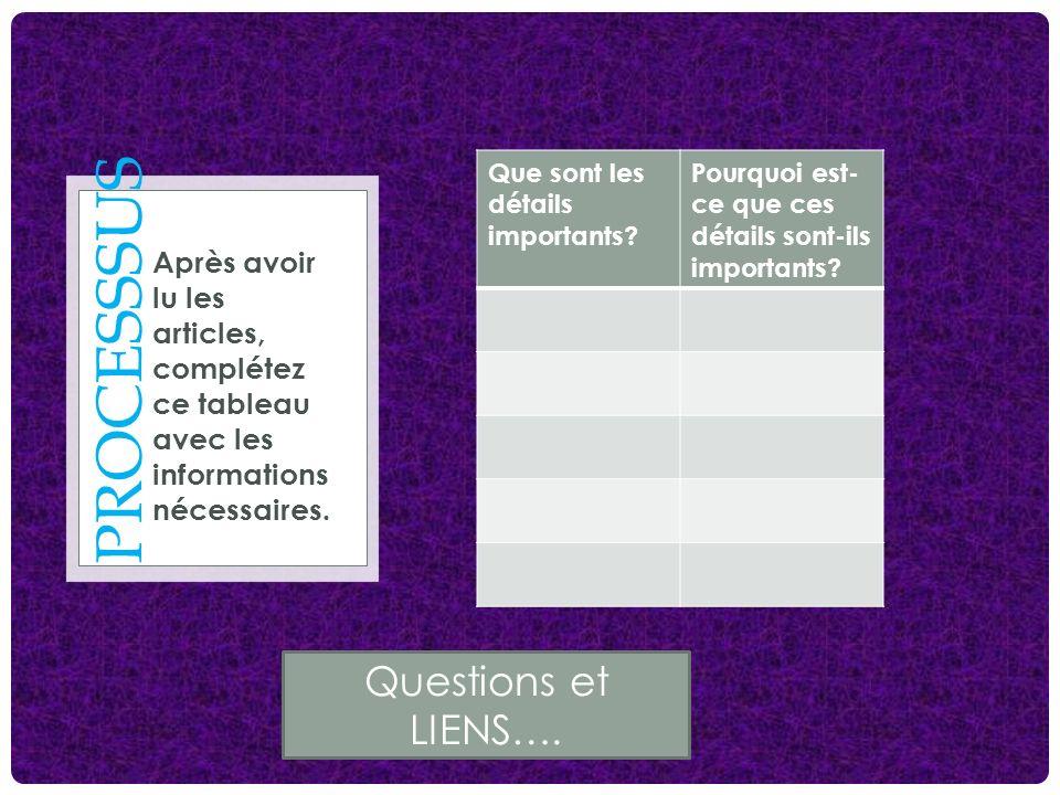 PROCESSSUS Questions et LIENS….