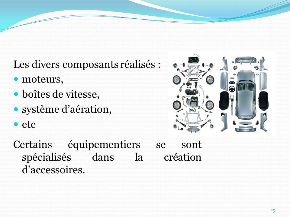 Les divers composants réalisés :