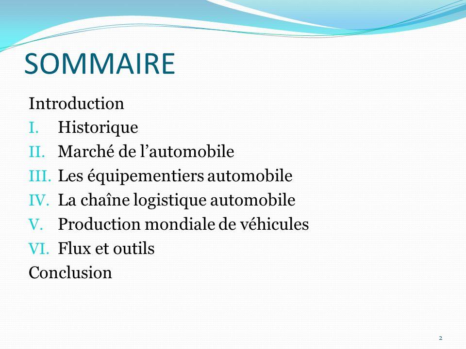 SOMMAIRE Introduction Historique Marché de l'automobile