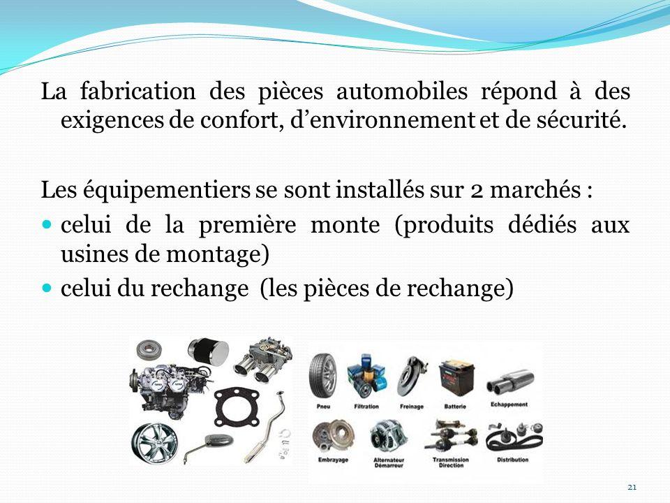 La fabrication des pièces automobiles répond à des exigences de confort, d'environnement et de sécurité.