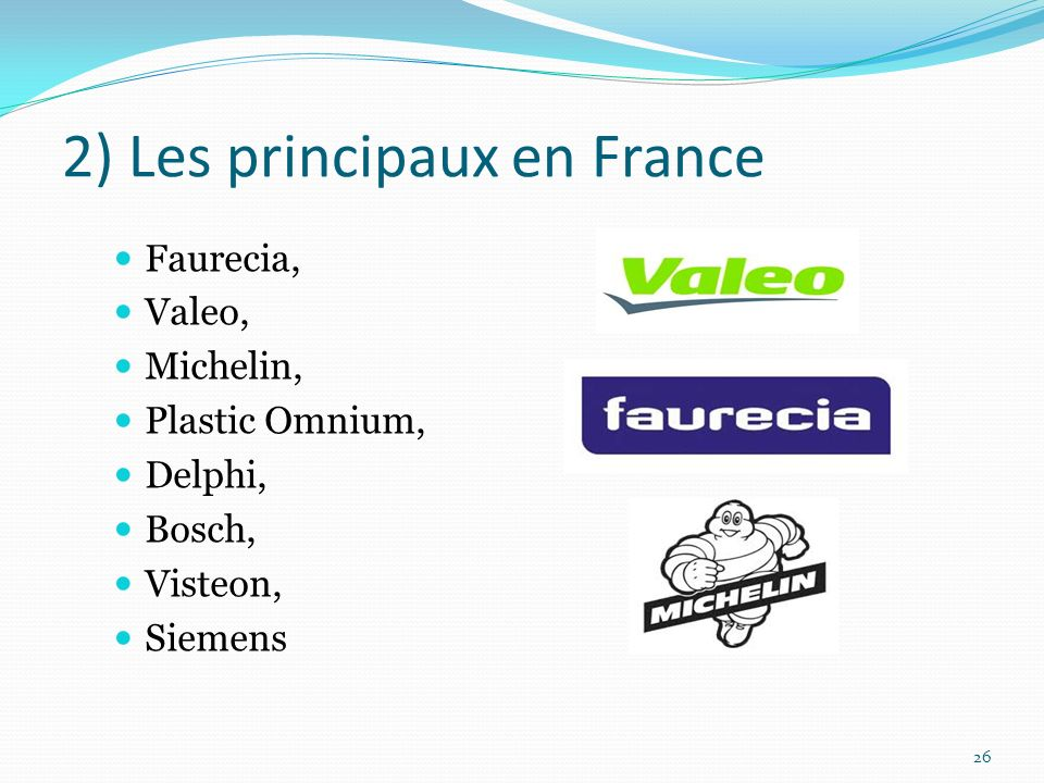 2) Les principaux en France