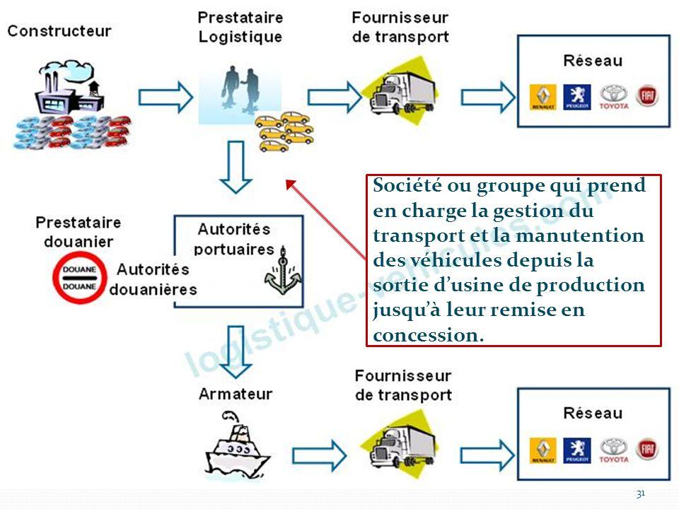 Société ou groupe qui prend en charge la gestion du transport et la manutention des véhicules depuis la sortie d'usine de production jusqu'à leur remise en concession.