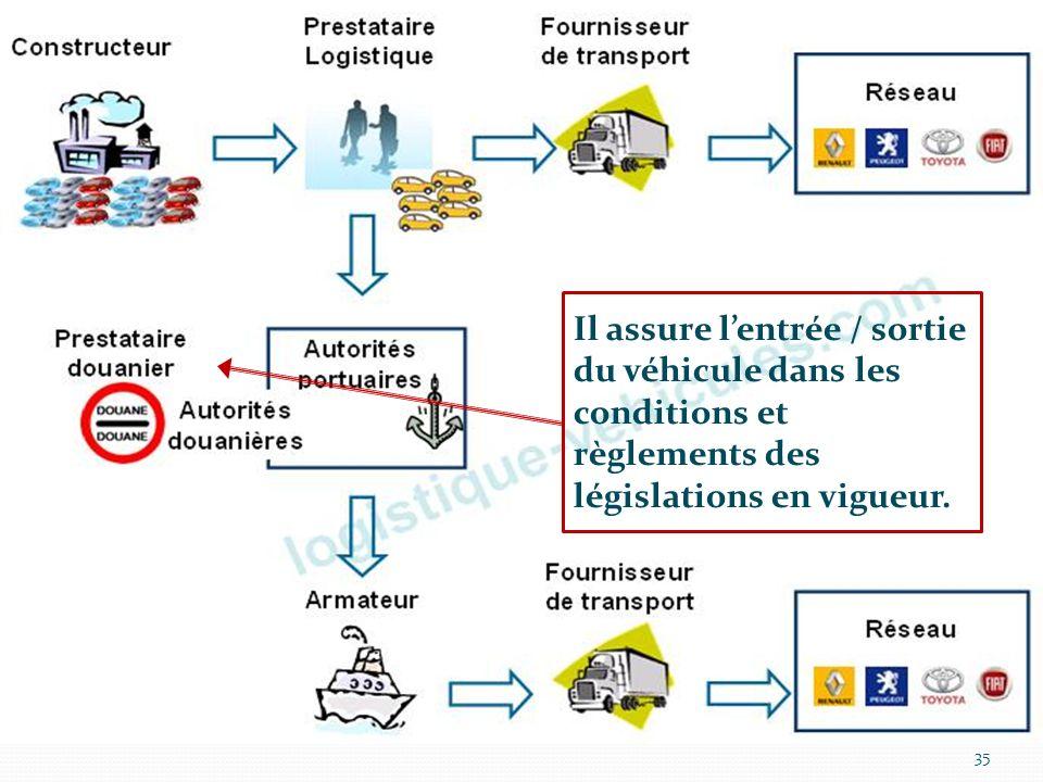 Il assure l'entrée / sortie du véhicule dans les conditions et règlements des législations en vigueur.