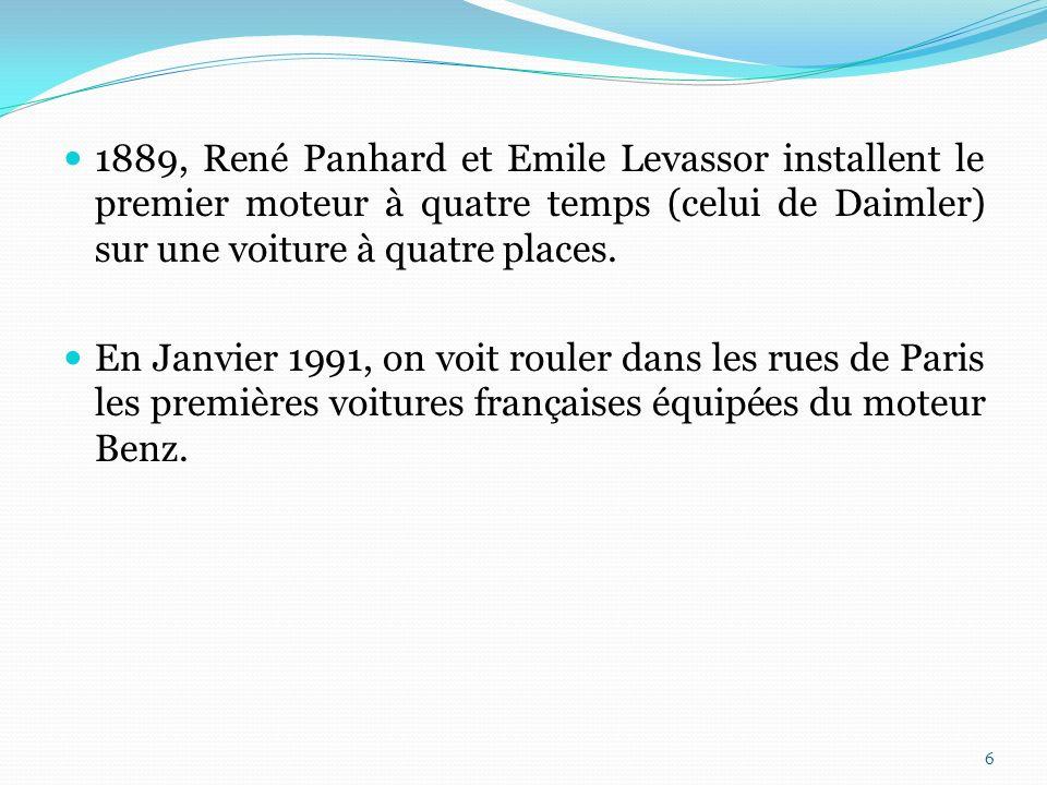 1889, René Panhard et Emile Levassor installent le premier moteur à quatre temps (celui de Daimler) sur une voiture à quatre places.