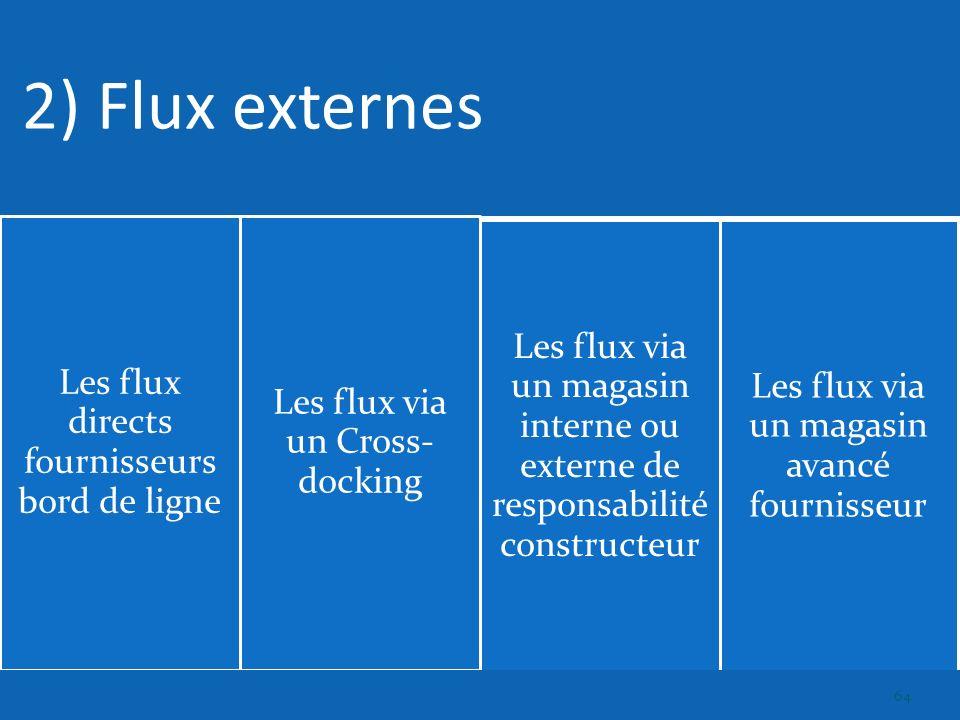 2) Flux externes Les flux directs fournisseurs bord de ligne