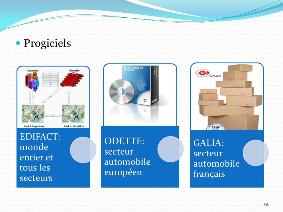 Progiciels EDIFACT: monde entier et tous les secteurs