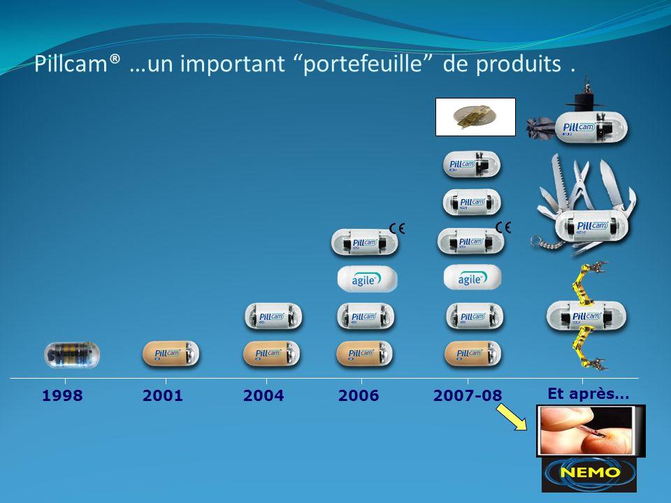 Pillcam® …un important portefeuille de produits .