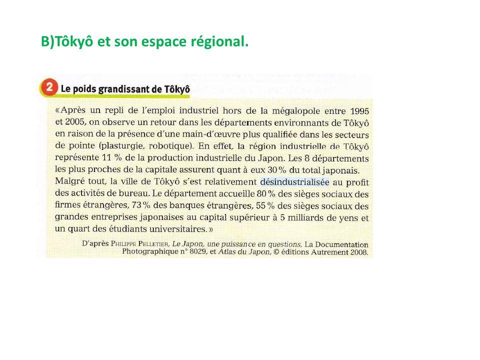 B)Tôkyô et son espace régional.