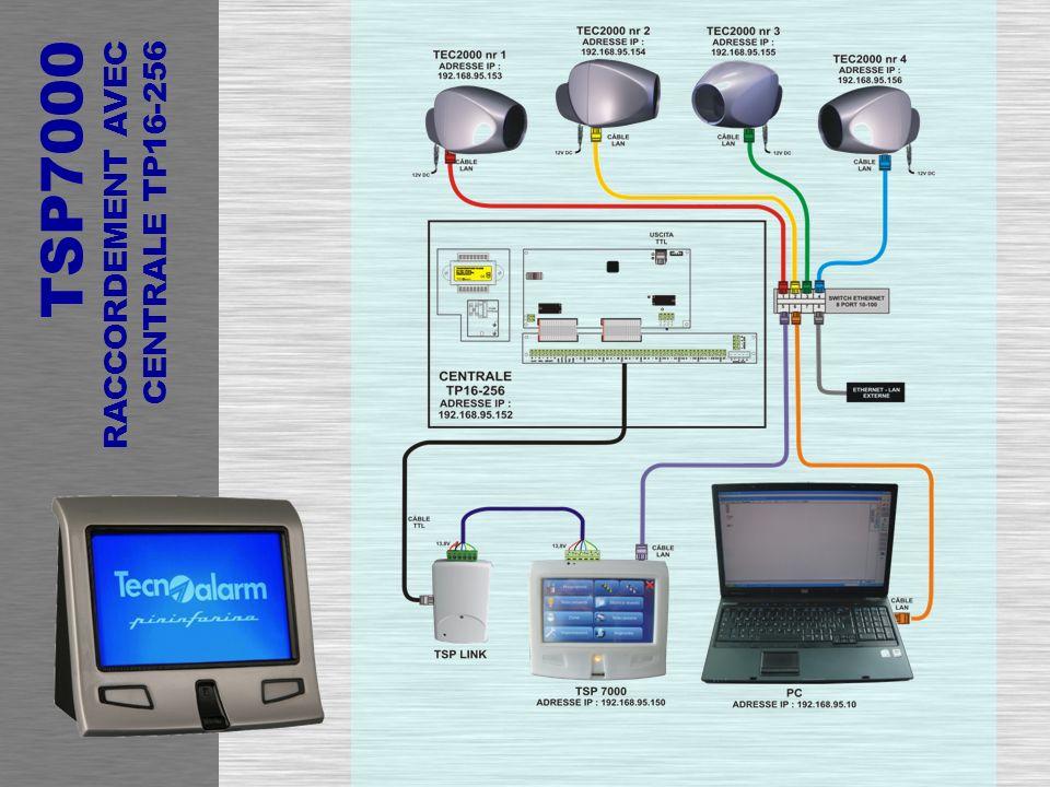 TSP7000 RACCORDEMENT AVEC CENTRALE TP16-256