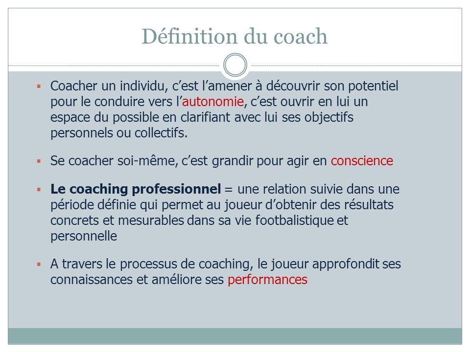 Définition du coach