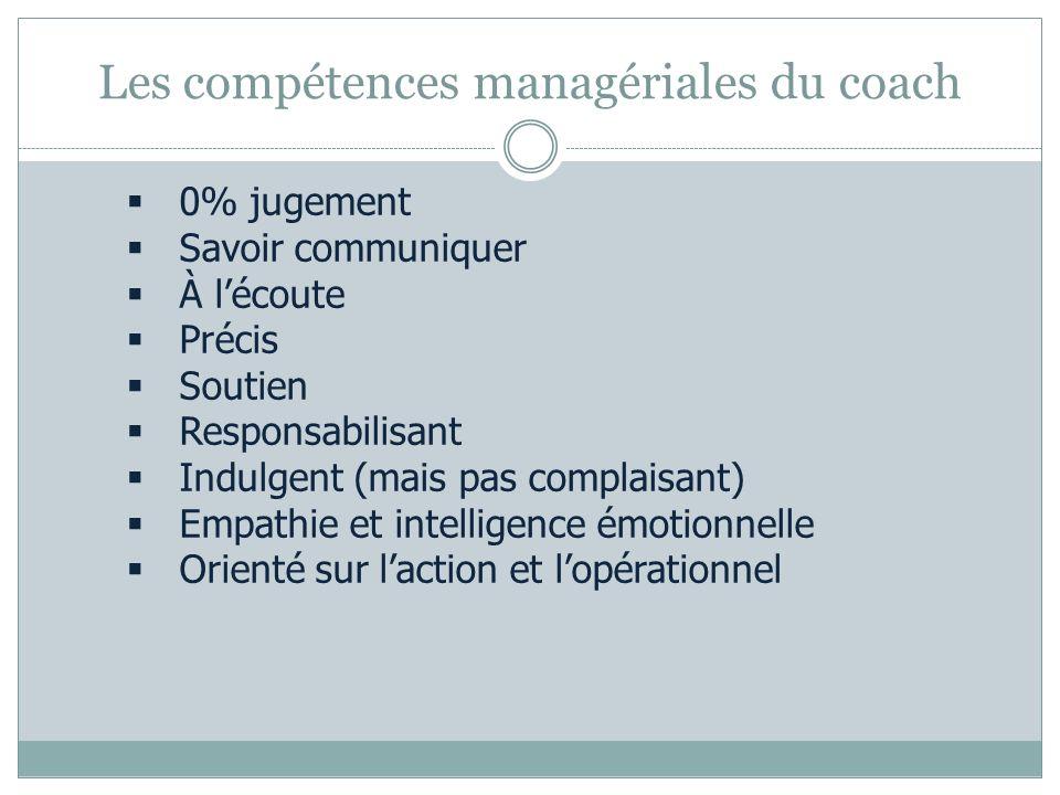 Les compétences managériales du coach