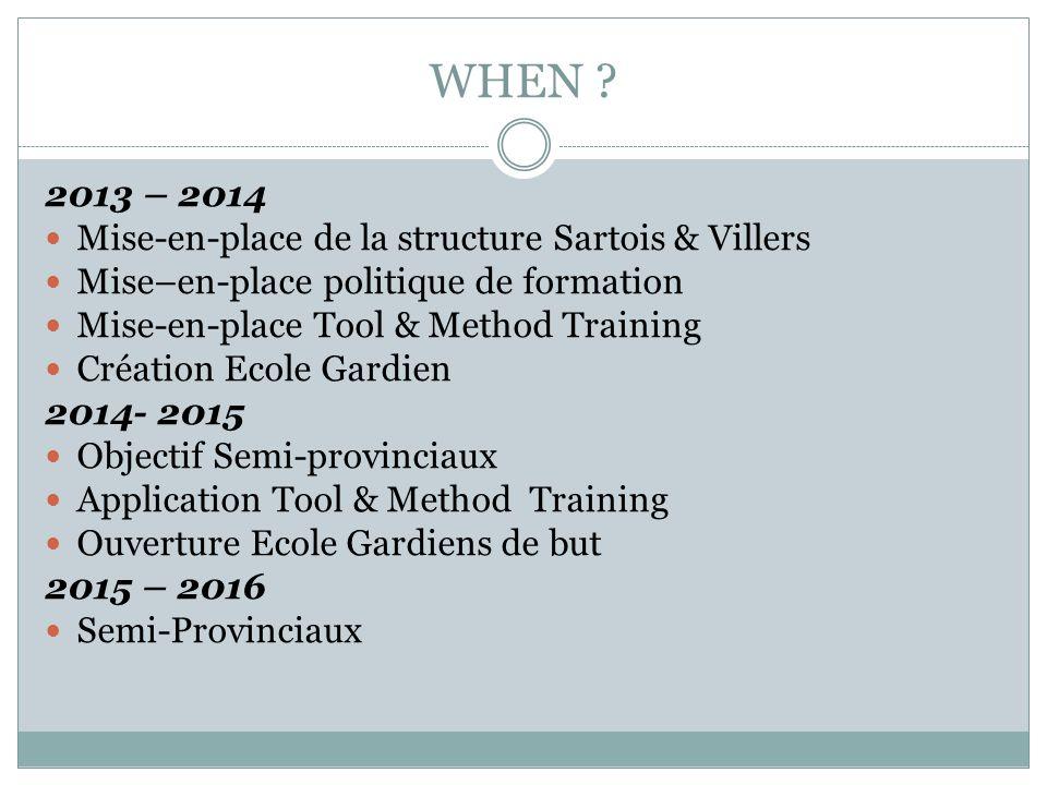 WHEN 2013 – 2014 Mise-en-place de la structure Sartois & Villers