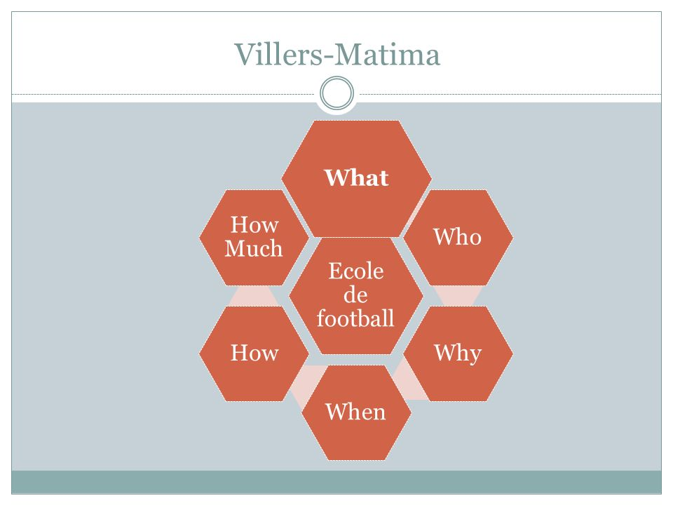 Villers-Matima Ecole de football What Who Why When How How Much