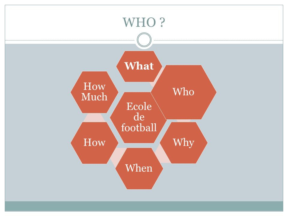 WHO Ecole de football What Who Why When How How Much