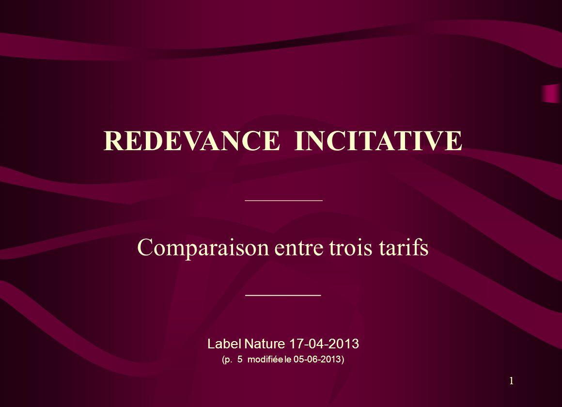 Comparaison entre trois tarifs