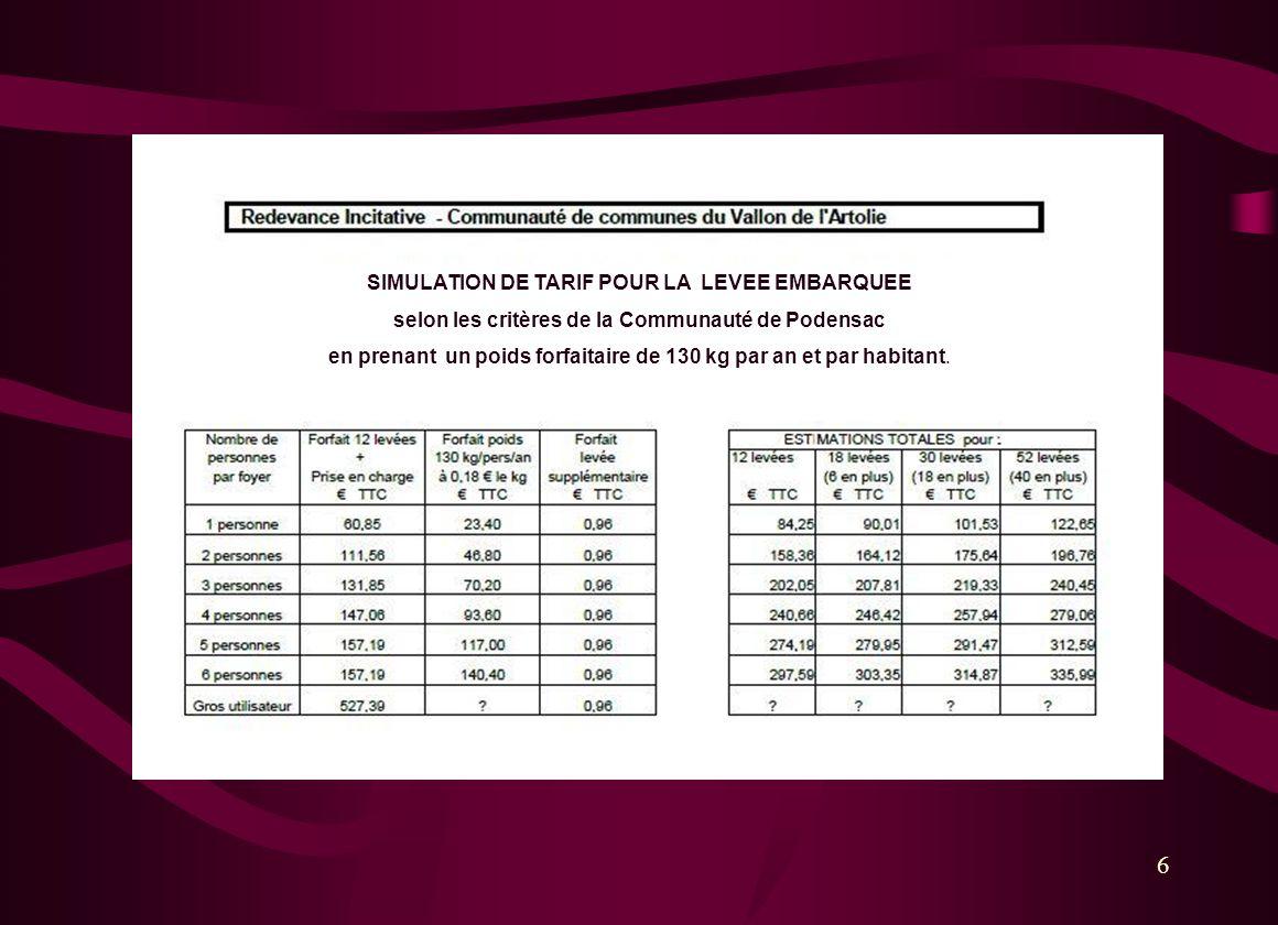 SIMULATION DE TARIF POUR LA LEVEE EMBARQUEE
