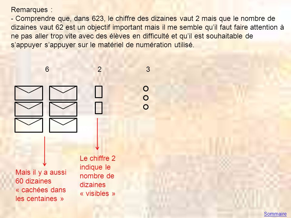 Le chiffre 2 indique le nombre de dizaines « visibles »