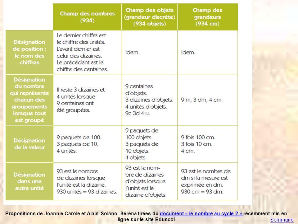 Propositions de Joannie Carole et Alain Solano–Séréna tirées du document « le nombre au cycle 2 » récemment mis en ligne sur le site Eduscol