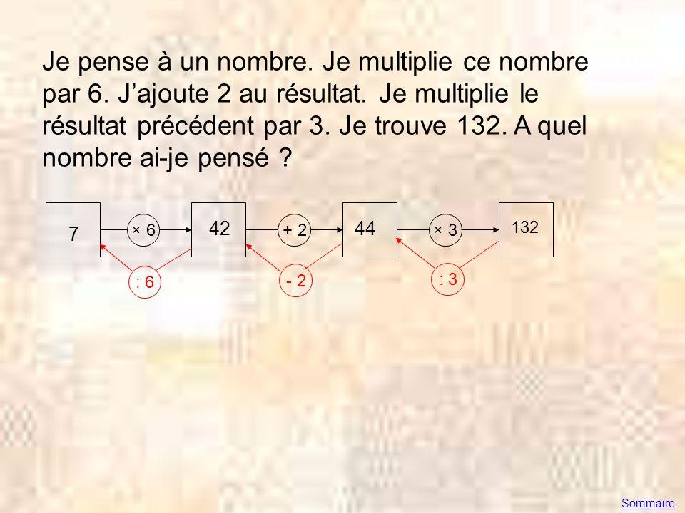 Je pense à un nombre. Je multiplie ce nombre par 6