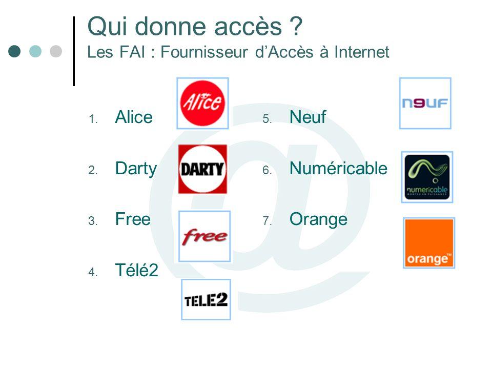 Qui donne accès Les FAI : Fournisseur d'Accès à Internet