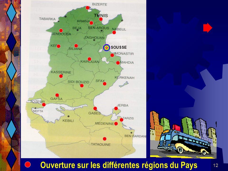 Ouverture sur les différentes régions du Pays