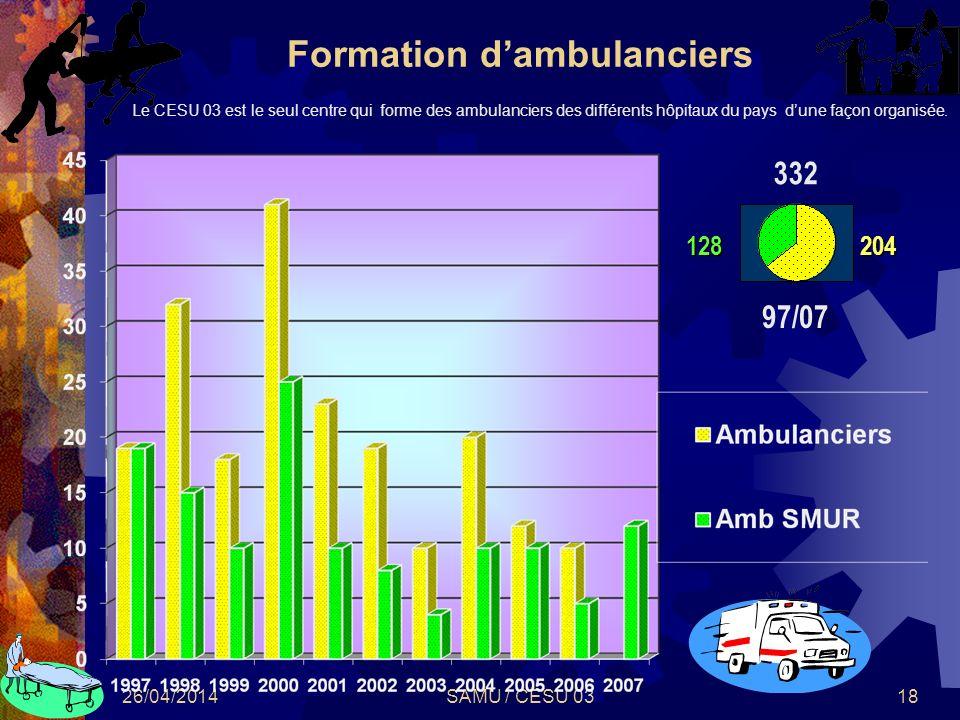 Formation d'ambulanciers