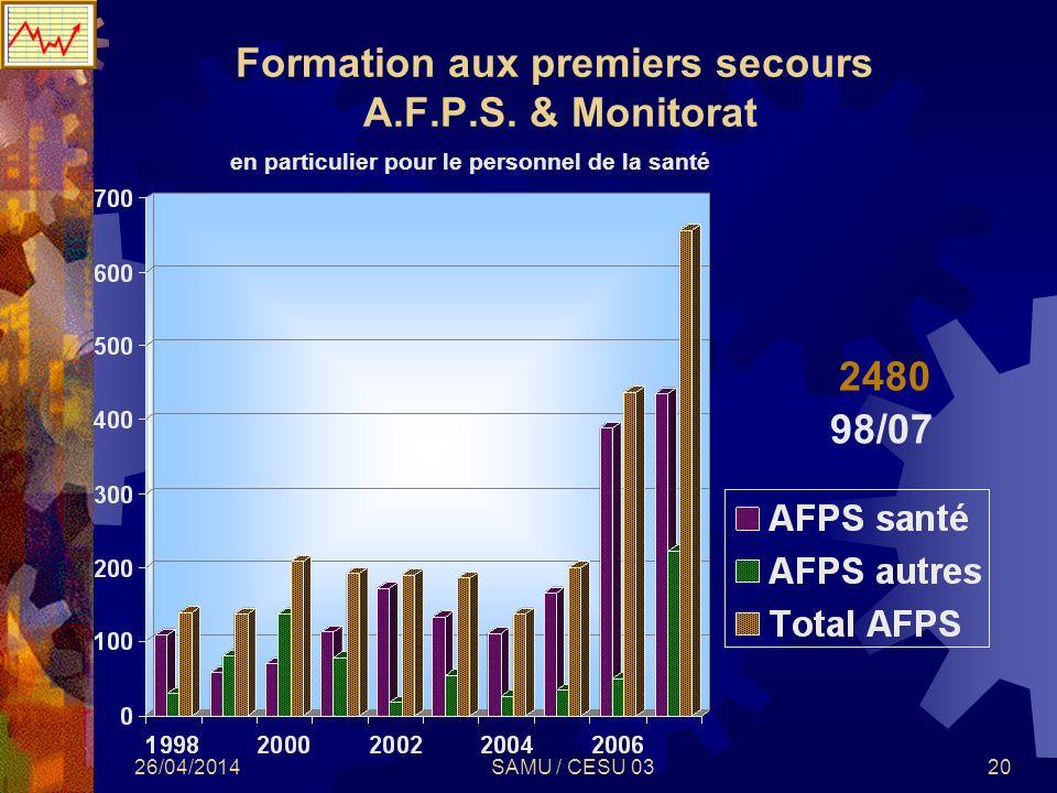 Formation aux premiers secours A.F.P.S. & Monitorat