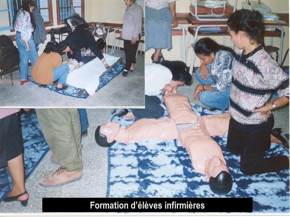 Formation d'élèves infirmières