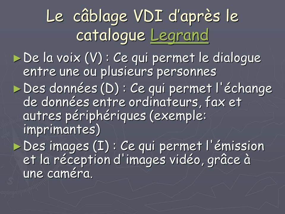 Le câblage VDI d'après le catalogue Legrand