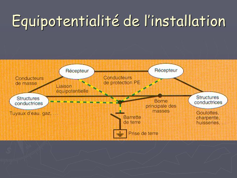 Equipotentialité de l'installation