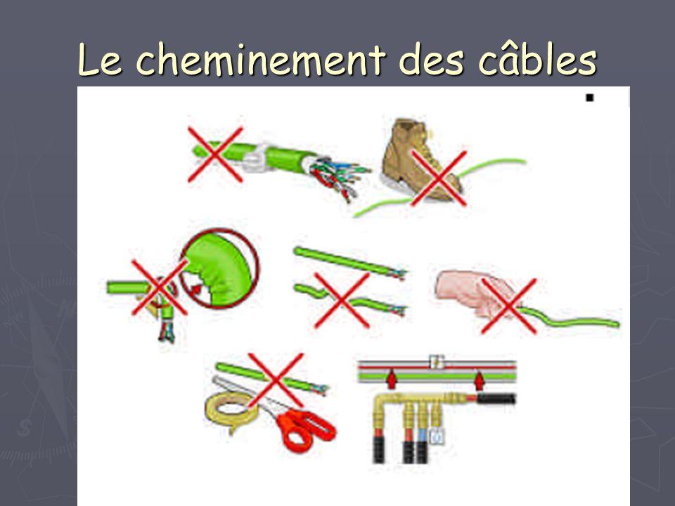 Le cheminement des câbles